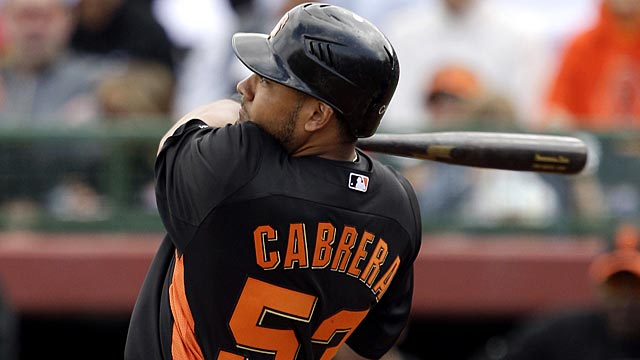 melky cabrera giants