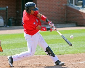 Red Sox Prospects News