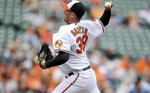 Baltimore Orioles Pitching